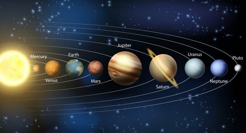 El Sistema Solar en movimiento