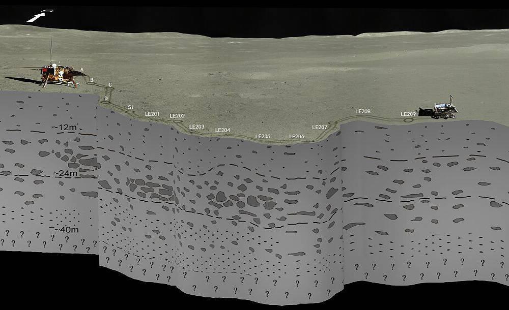 Primera imagen del subsuelo de la cara oculta de la Luna