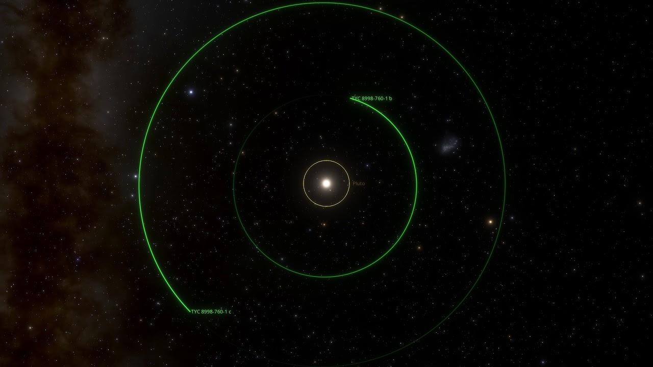 Consiguen observar por primera vez un sistema solar similar al nuestro